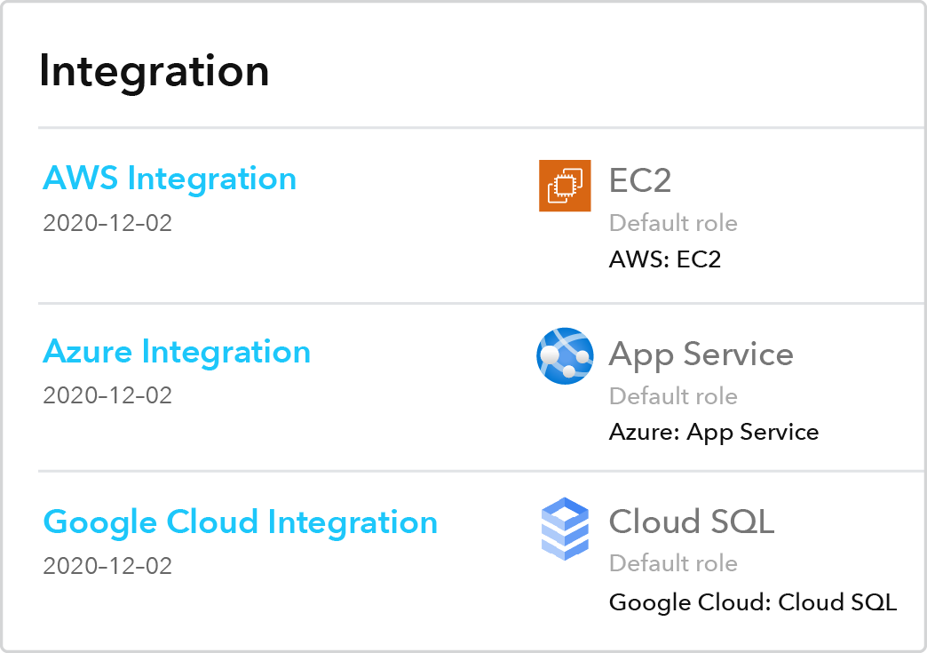 Multi-cloud and Containers