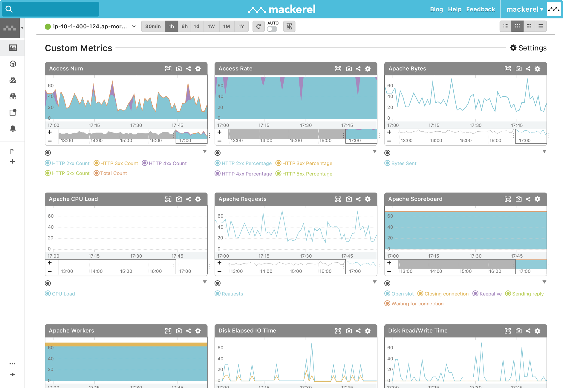 Unlimited expansion Flexible monitoring
