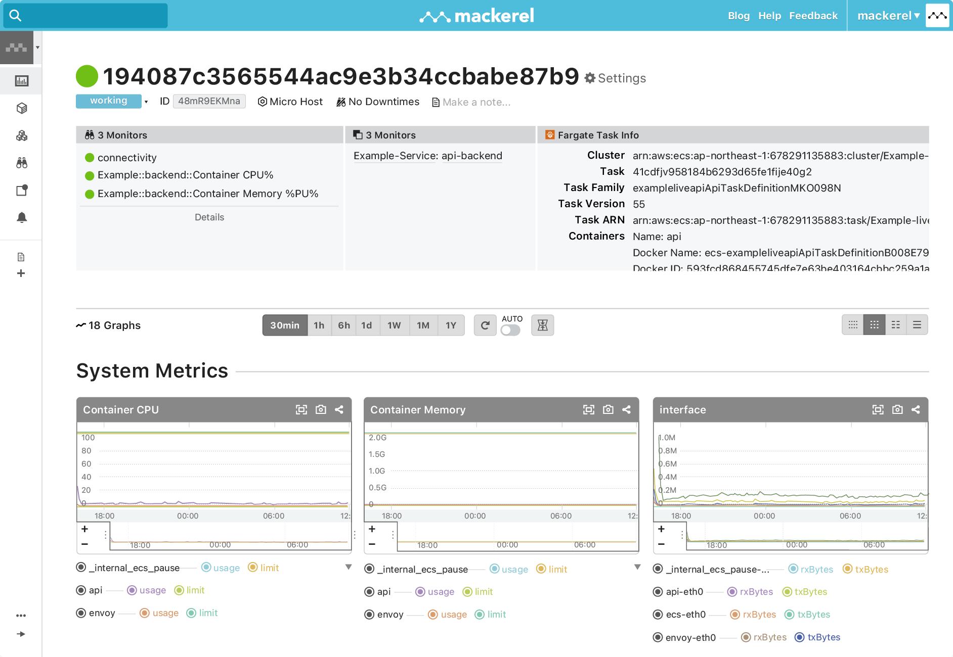 Manage tasks / pods as hosts